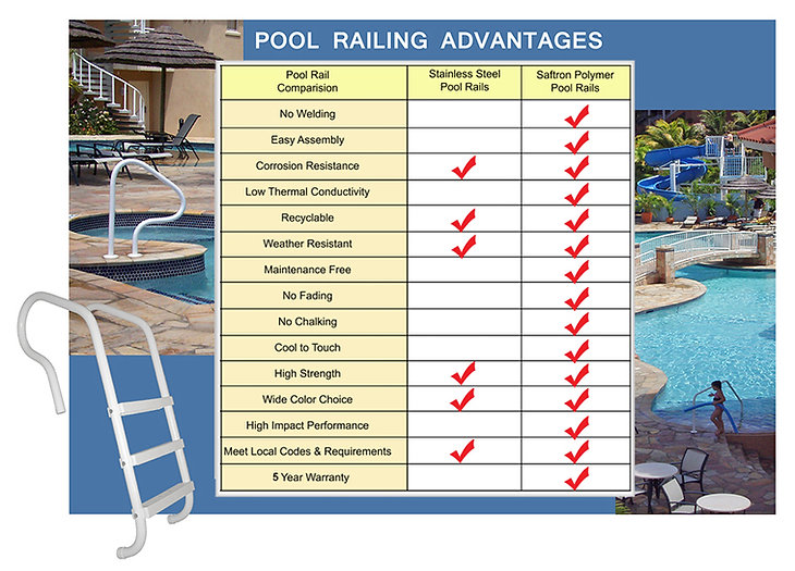 Saftron Handrails Advantages versus Stainless Steel Handrals. With a beautiful pool