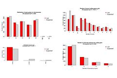 Gene Distribution Plots_1.png