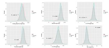 Genome Characteristics_1.png