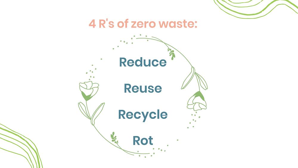 4 R's of zero waste