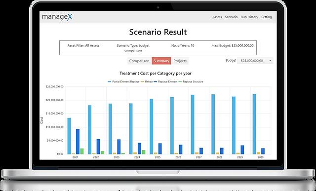 manageX scenario results page