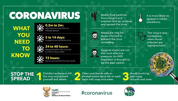 CoronaVirus Need to Know.png