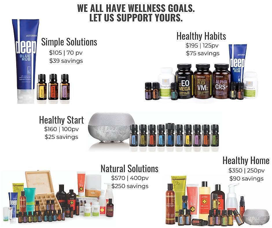 We all have wellness goals.jpg