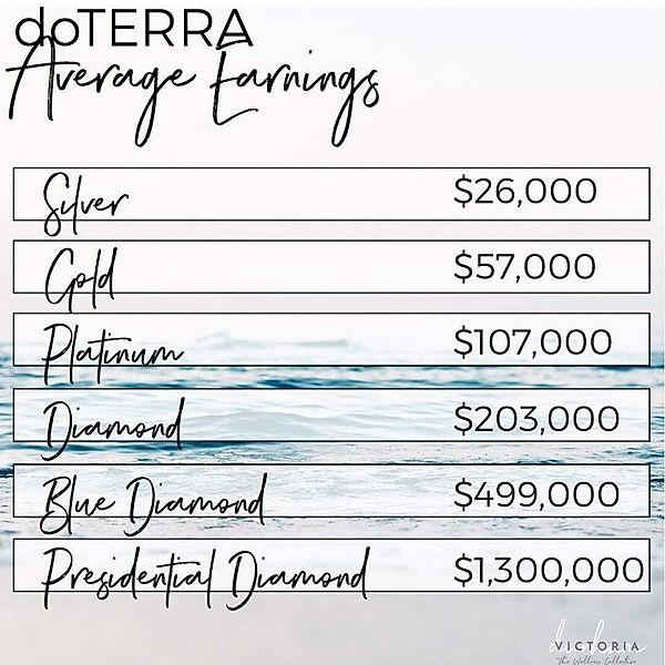 doterra average earnnings.jpg