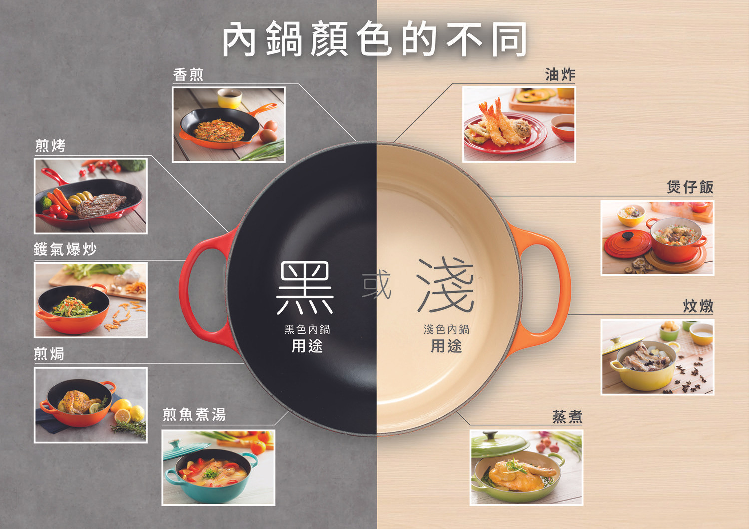 LeCreuset_Promotion_Material_Why_Board_0