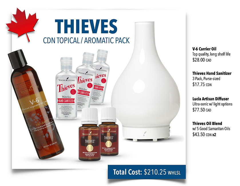Thieves_Topical_Aromtc.CDN.jpg