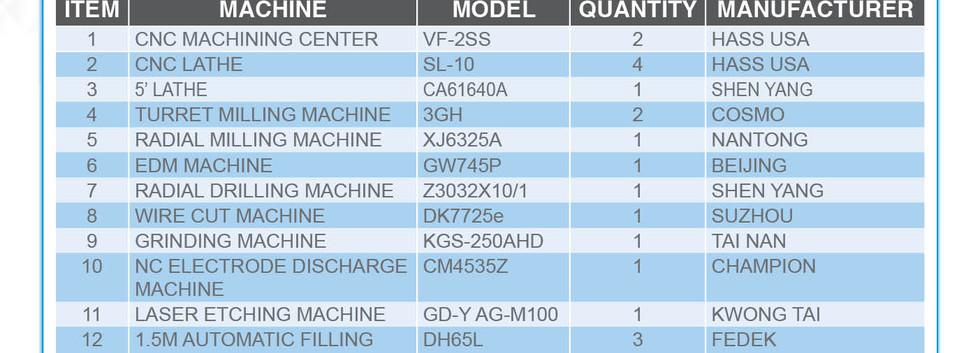 TDL Company Profile 16 EN12.jpg