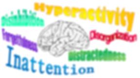 Proposed_Symptoms_of_ADHD.PNG