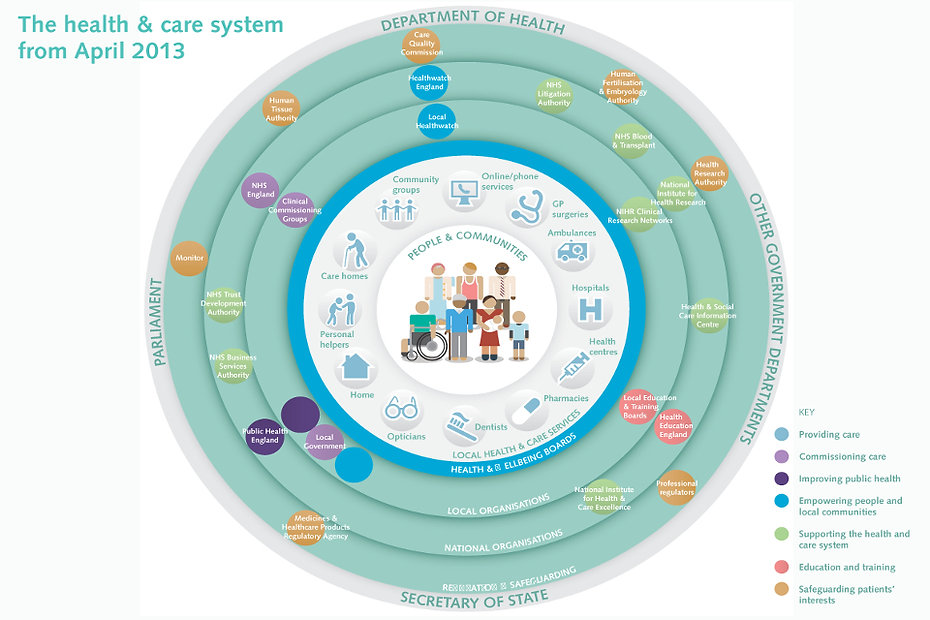DOH_Health_and_Care_v2.6_960x640.jpg