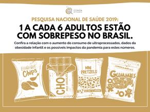 Aumento da obesidade no Brasil e o consumo de ultraprocessados.