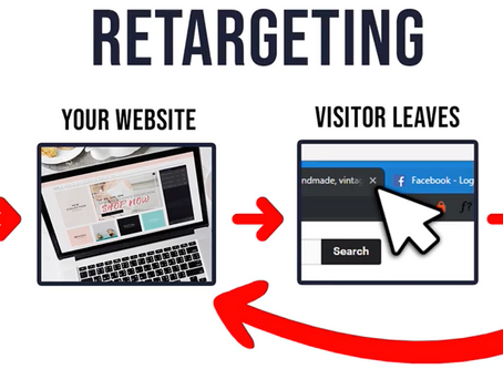 How Retargeting Can Save Your Contracting Company Money