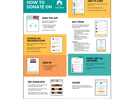 How To Donate on Geenees