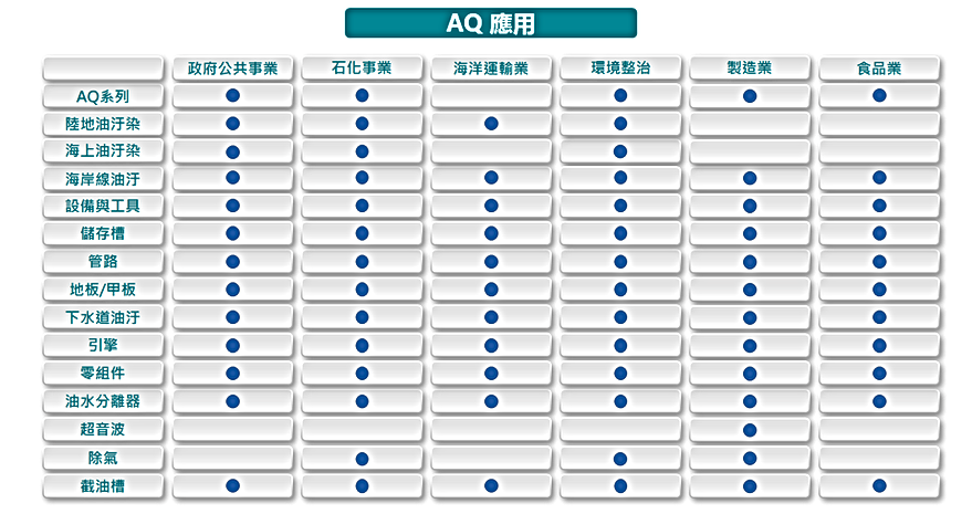 AQ應用.png