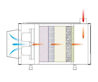 手提式煙霧及異味處理機 (小功率)