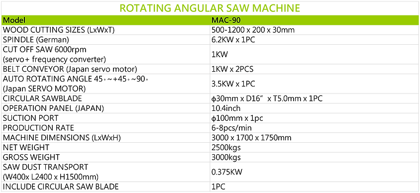 ROTATING ANGULAR SAW MACHINE