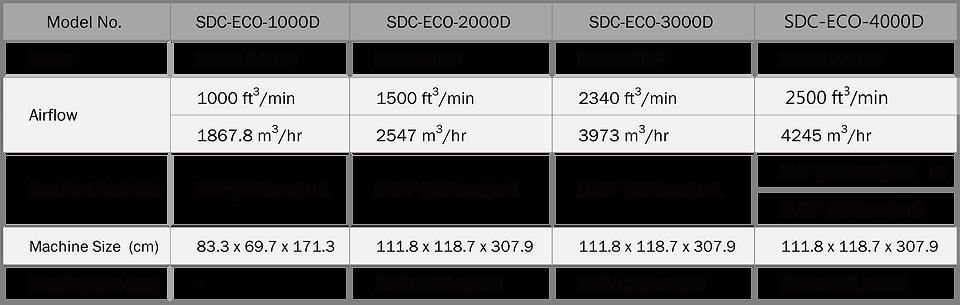 集塵設備(加侖桶式)