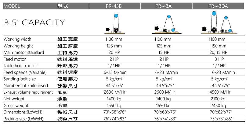 Standard Duty Models