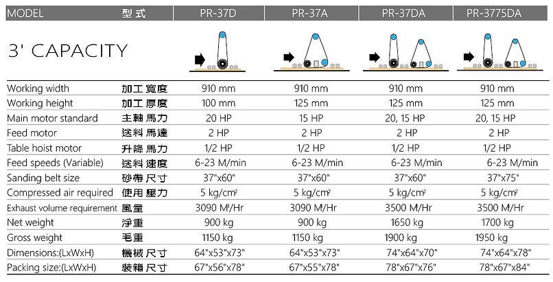 标准型砂光机