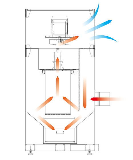 石磨研磨集塵設備 (抽屜式)