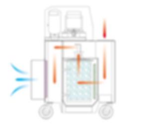 焊接煙霧處理機
