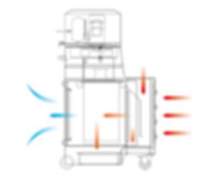 空氣清淨機 (針對異味)