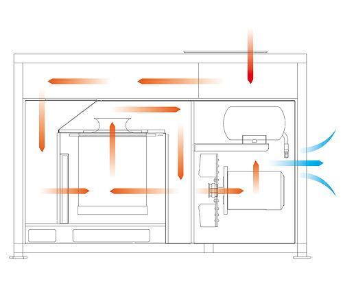 焊接處理集塵桌(含過濾系統)