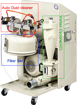 Patented Vortex Cyclone(VC)