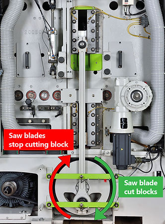 Servo motor precision position saw frame move upward and backward.