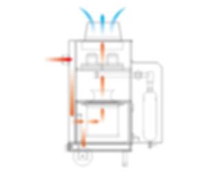 手拉式焊接煙霧處理機