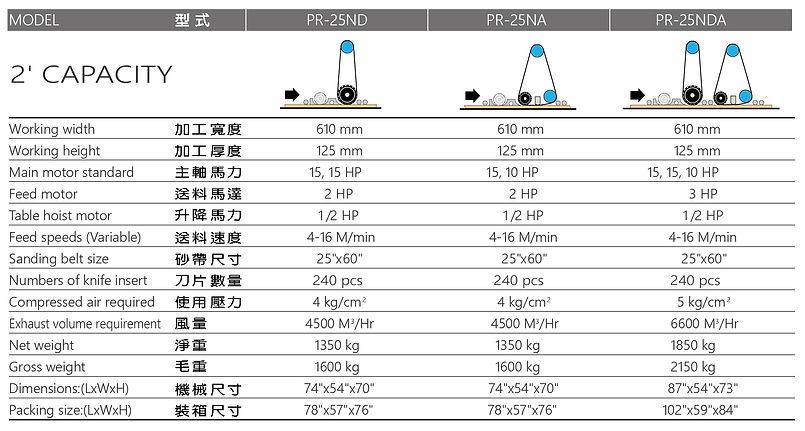 標準型螺旋刀頭鉋木砂光機