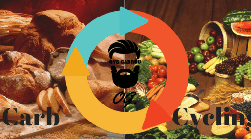 Carb Cycling And Weight Loss | Weight Loss Part VI