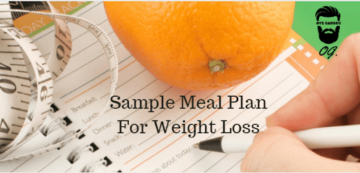 Meal Plan For Weight Loss | Weight Loss Part IV