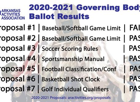 2020-2021 Governing Body Ballot Results
