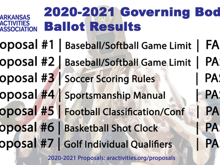 2020-2021 Governing Body Ballot Results
