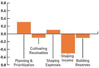 Health data charts-16.png