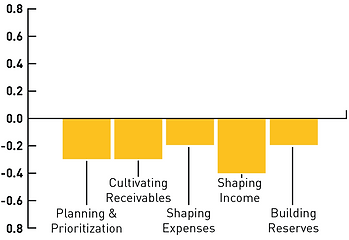 Health data charts-15.png