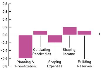 Health data charts-18.png