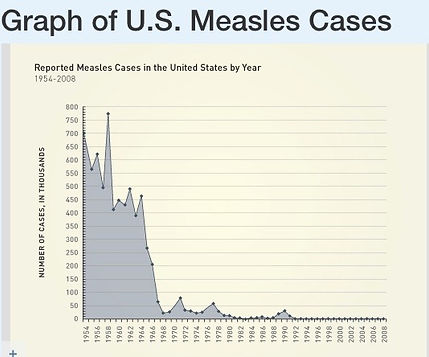VaccineMeaslesMorb.jpg