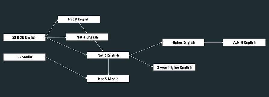 English pathway.JPG
