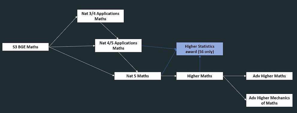 Maths pathway.JPG