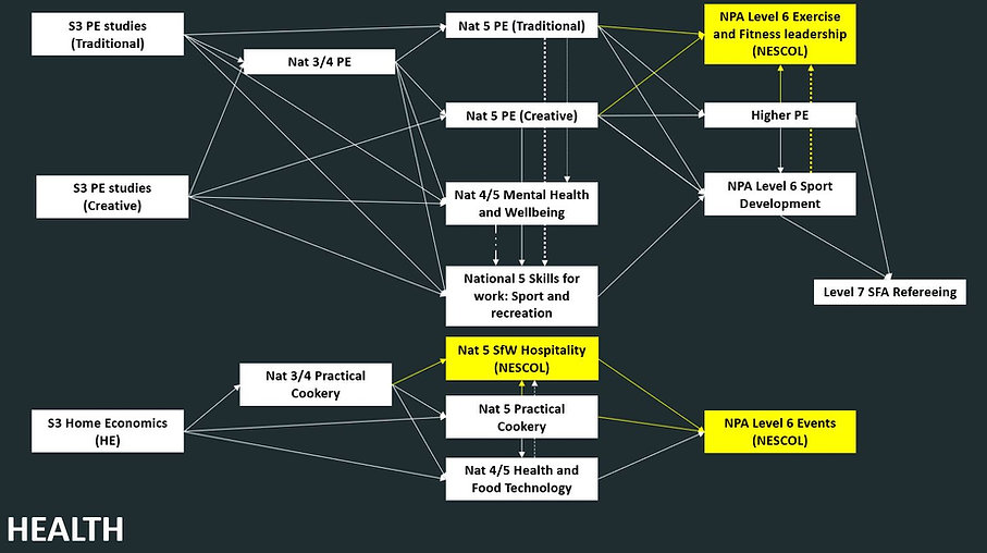 Health pathways - June 2021.JPG