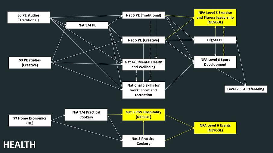 Health pathway update.JPG