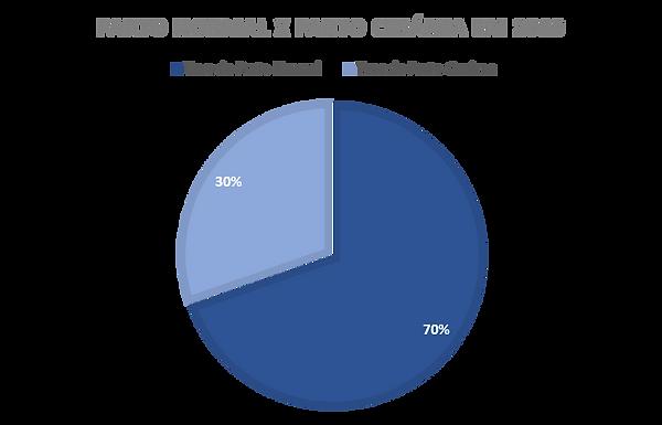 Parto_Normal_e_Cesárea_2019.png