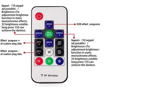 IR LED Remote w/connector