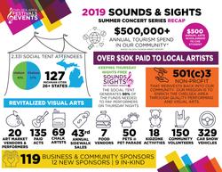 Festival-recap-2019-01