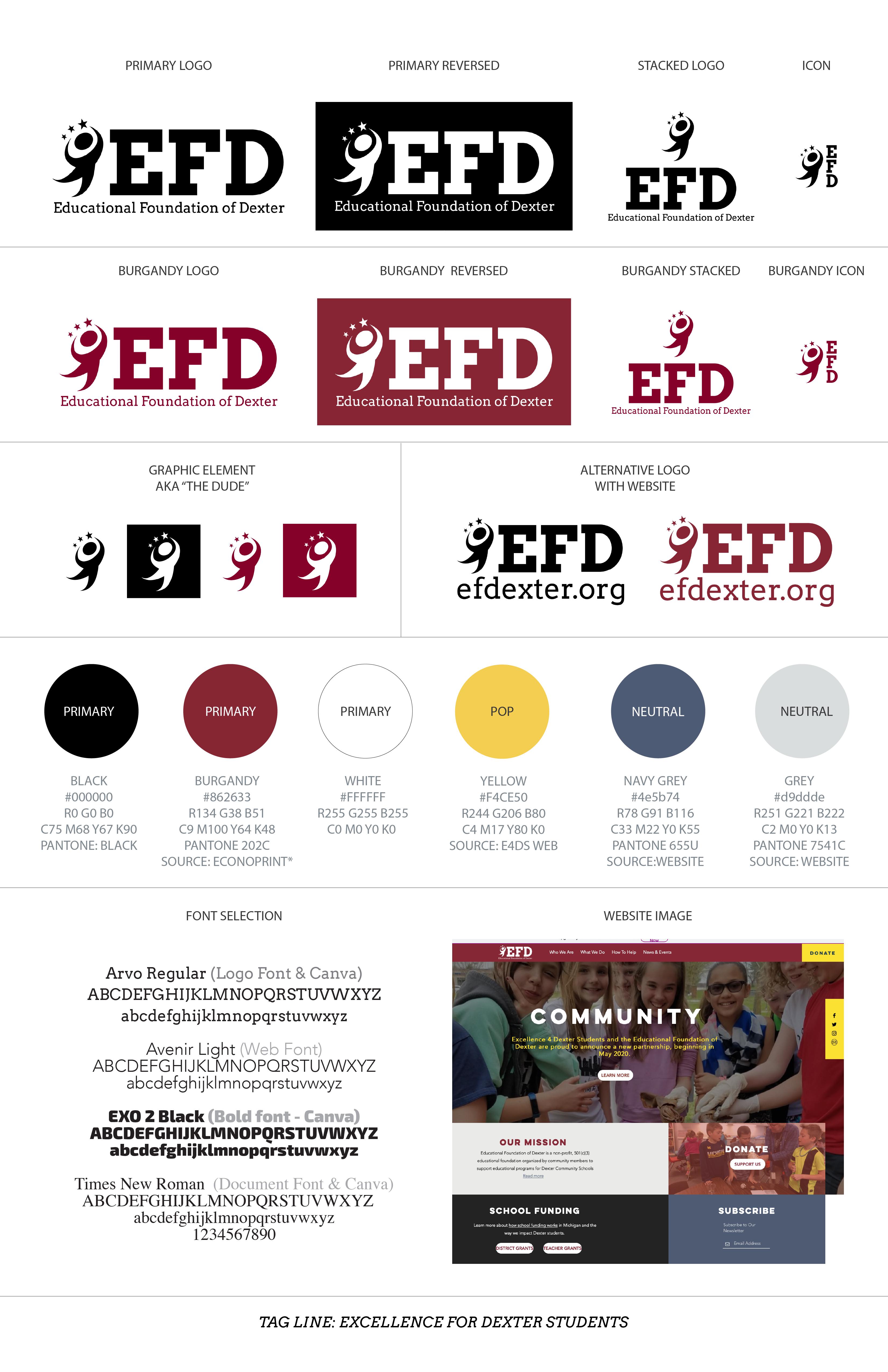 BrandBoard_EFD-01