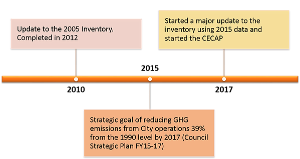ghg inventory.png