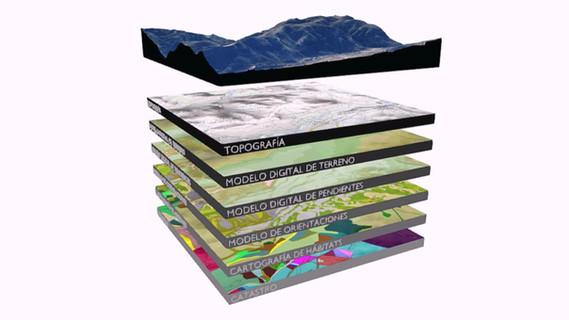 Sistemes d'Informació Geogràfica (S.I.G.), modelització i teledetecció