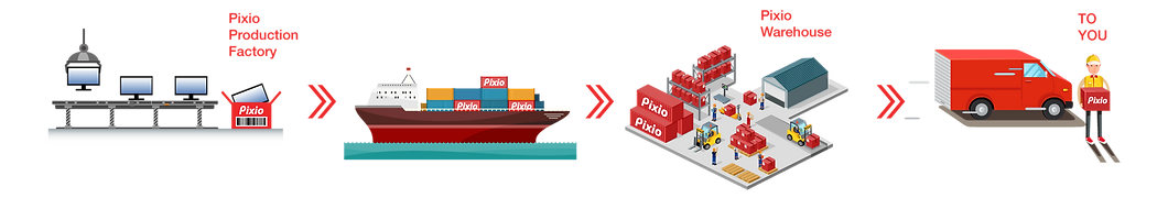 Pixio process.png
