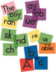 Words, Words, Words: Oral Language in The Montessori Classroom